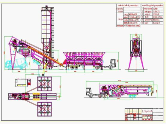 Batching Plant Operation : Yhzs mobile batching plant concrete for sale